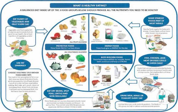 diabetes and hypertension diet